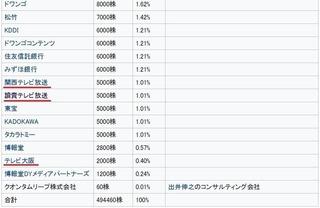 yoshimoto2.jpg